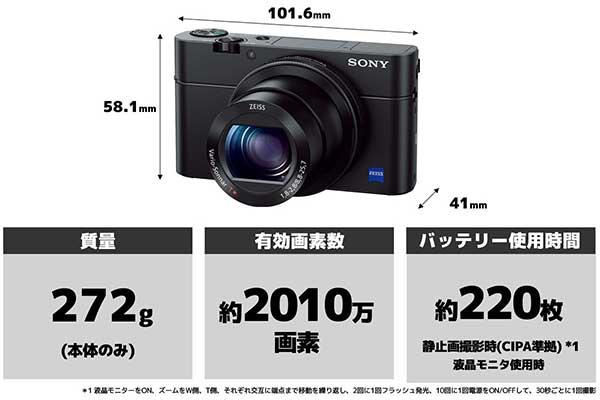 特徴・スペック・レビュー[SONY RX100M5]