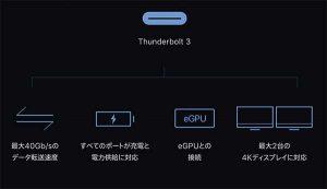 Thunderbolt 3 対応・接続例[2018 新型 Mac mini スペック]