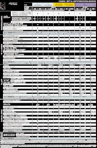 主要装備表[2018年 N-VAN(エヌバン)]