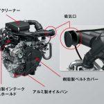 R06A型ターボエンジン[新型ジムニー 特徴とスペック]