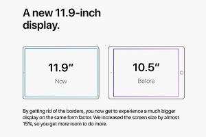 新型 11.9インチ液晶モデル[2018 iPad Pro 発売予想]