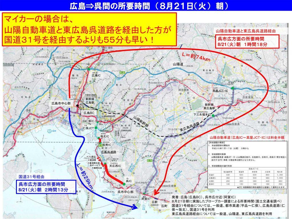 広島〜呉間の迂回所要時間 〈調査日:8月21日 朝〉