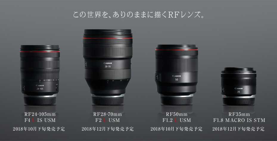 RF レンズ 発売日[Canon フルサイズミラーレス]