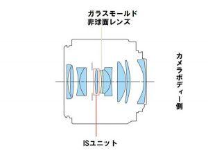 RF35mm F1.8 MACRO IS STM[Canon EOS R]