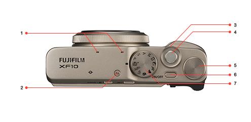 FUJIFILM XF10《機能仕様・レビュー》