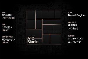 A12 Bionic CPU / GPU[2018 新型 iPhone Xs]