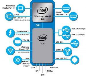 Intel 第8世代 CPU 発表[2018 新型 MacBook, Air]