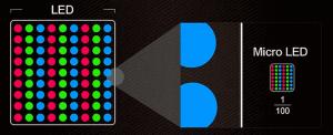 microLED ディスプレイ[2020 新作 iPhone 12]