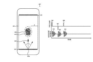 音響トランスデューサ Touch ID 特許申請[2020 新作 iPhone 12]