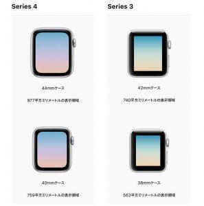 ディスプレイ 筐体サイズ[2019 新型 Apple Watch 5]