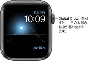 文字盤 ソーラー[2019 新型 Apple Watch 5]