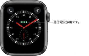 文字盤 エクスプローラー[2019 新型 Apple Watch 5]