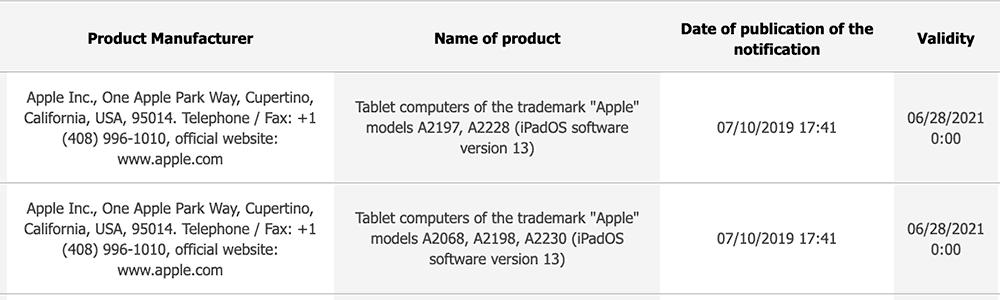 新製品モデル番号[2019 新機種 iPad 7]