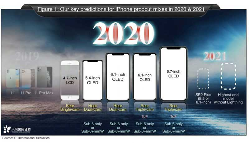 仕様機能とサイズ[2020 新型 iPhone 12]