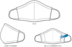 【パールイズミ】洗える布マスク MSK-01[日本製マスク Amazon 通販]