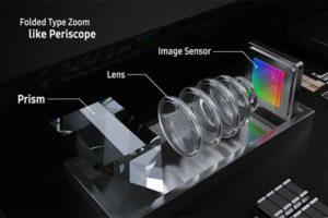 ペリスコープ超望遠レンズ[2022 新機種 iPhone 14]