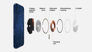MagSafe 対応機種[2020 新型 iPhone 12]