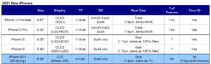 スペック 予想性能[2021 次期モデル iPhone SE3]