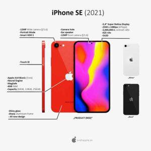リーク画像 デザイン[2021 新機種 iPhone SE3]